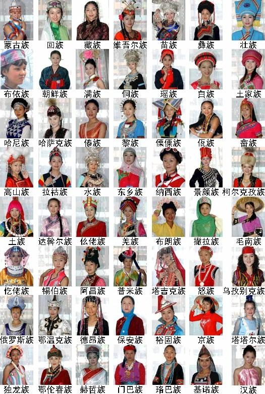 五十六个民族服饰特点,五十六个民族的服饰,五十六个民族服